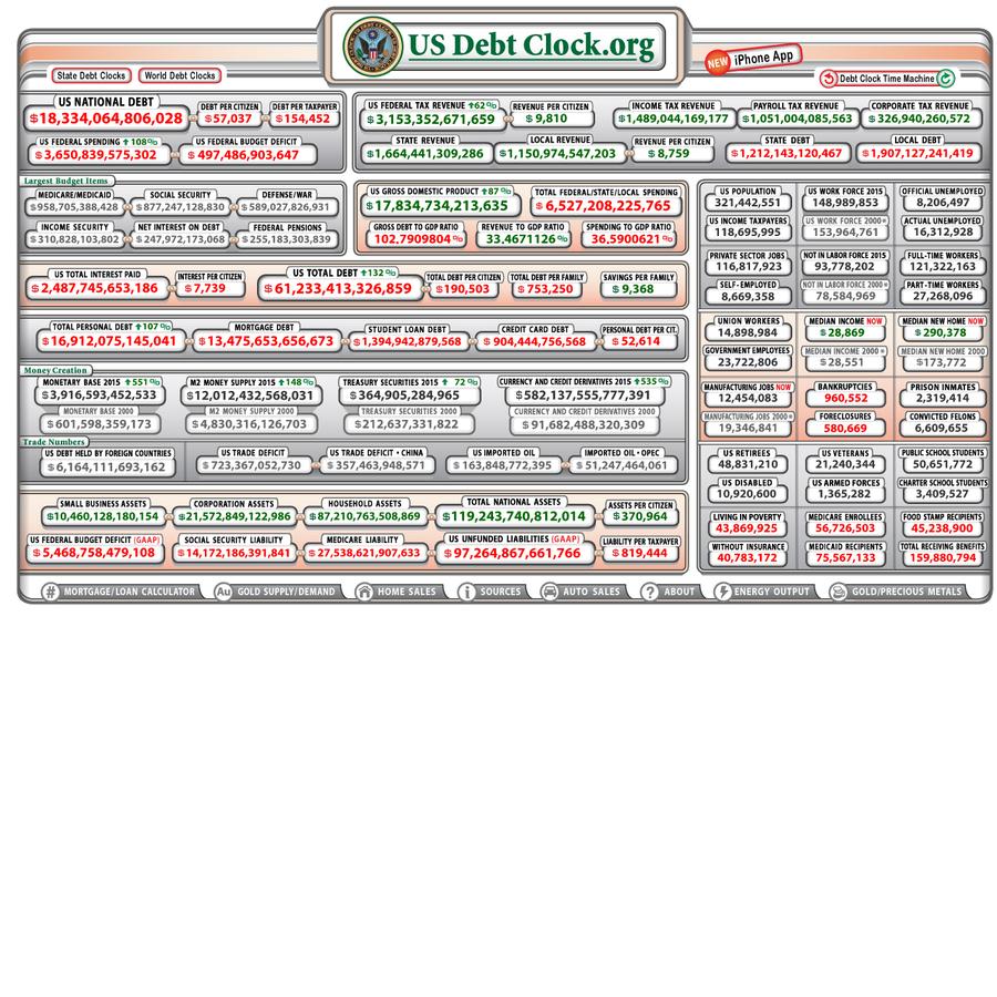 US National Debt Clock : Real Time U.S. National Debt Clock