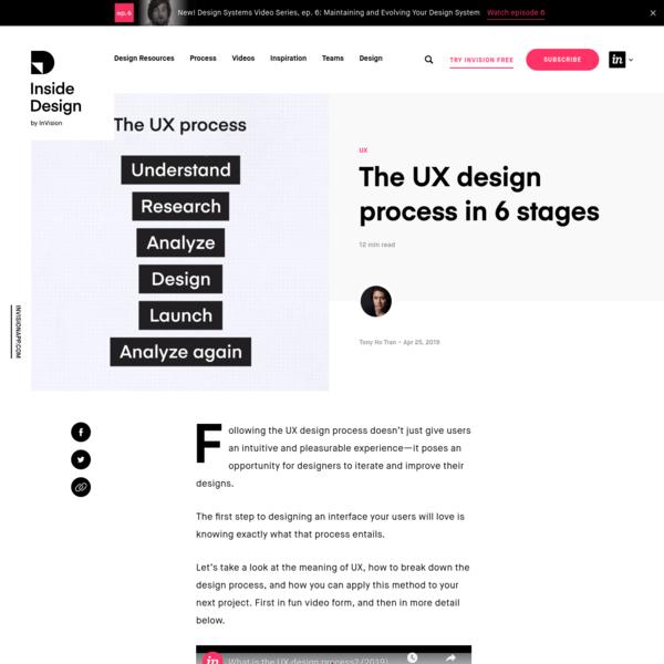 The UX design process in 6 stages | Inside Design Blog