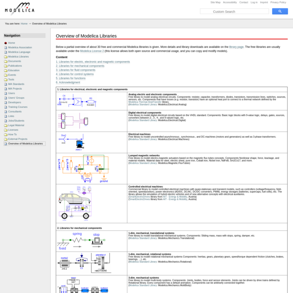 Overview of Modelica Libraries — Modelica Association
