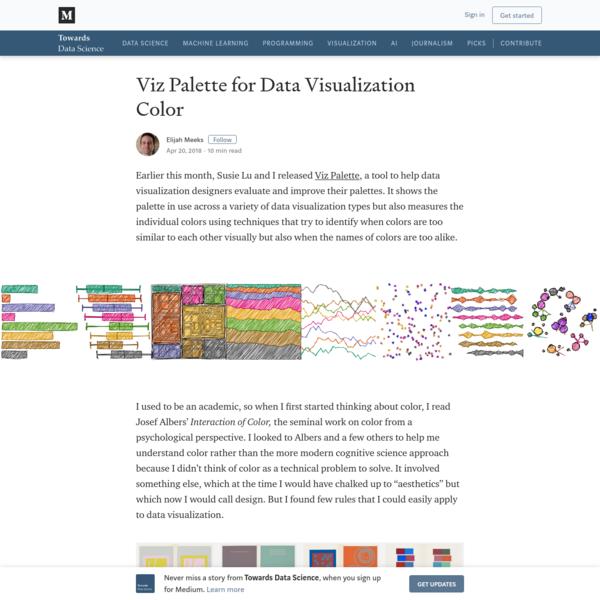 Viz Palette for Data Visualization Color