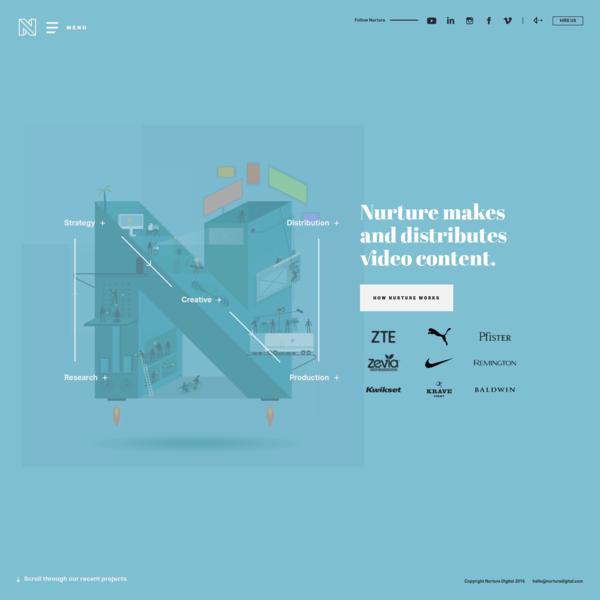 Nurture Digital: Creative Digital Content