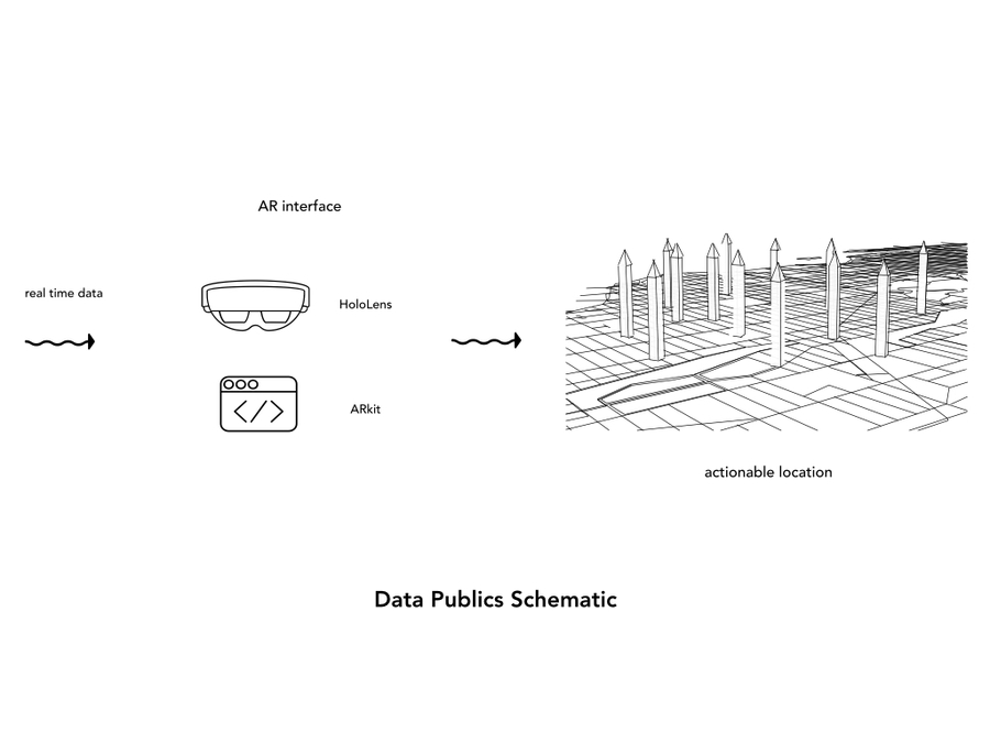 125. Civic Smart Cities