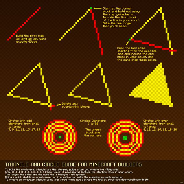 Triangle And Circle Guid For Minecraft Builders, 2019