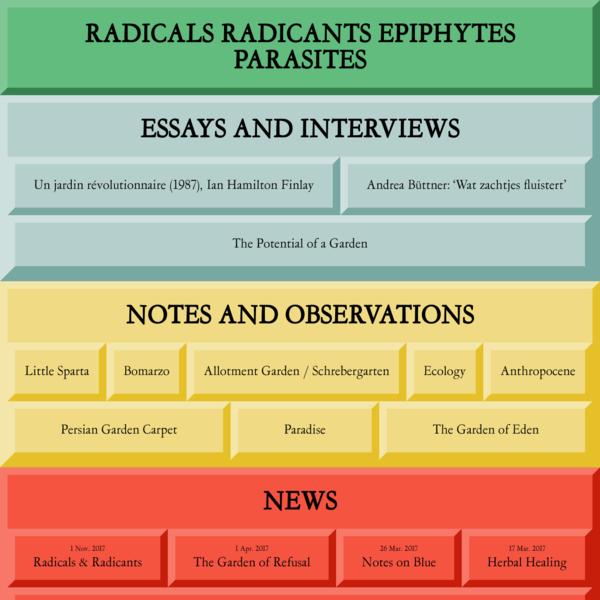 RADICALS RADICANTS EPIPHYTES PARASITES