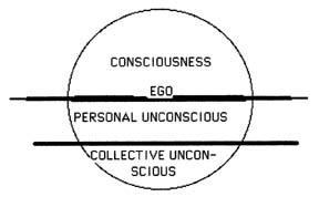 jung.diagram.jpg