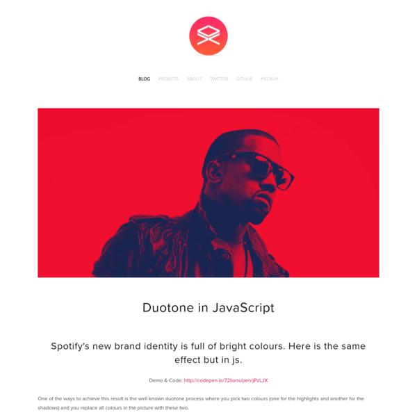 Duotone in JavaScript