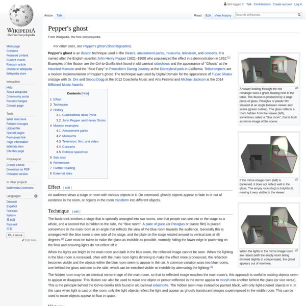 Pepper's ghost - Wikipedia