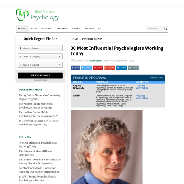 30 Most Influential Psychologists Working Today