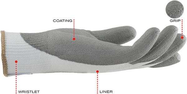 coated-glove.jpg