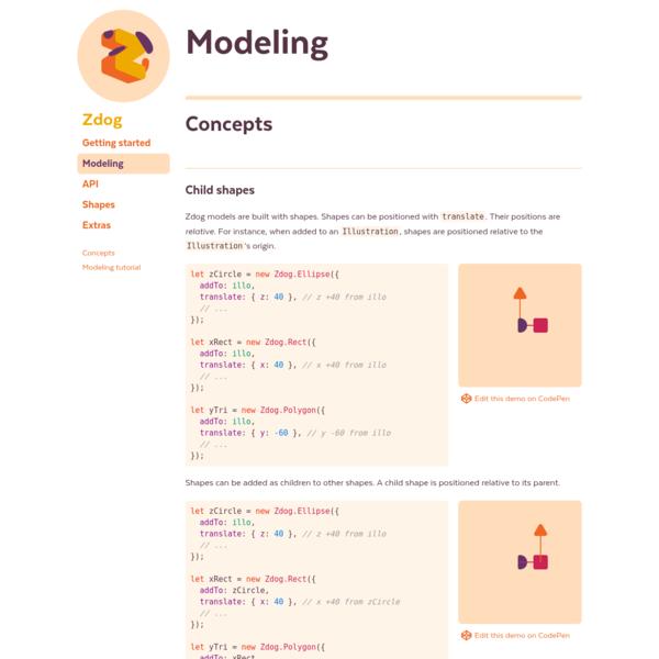 Zdog · Modeling
