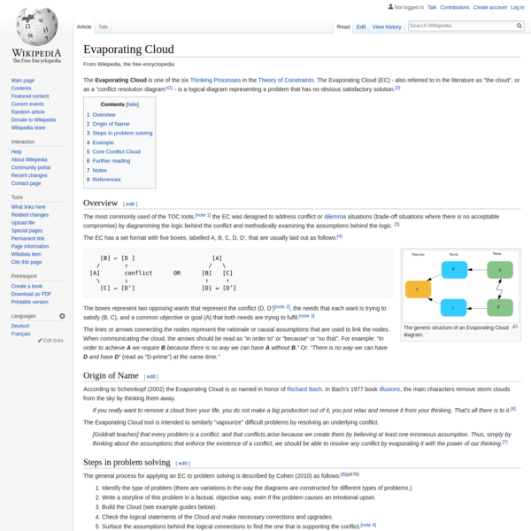 Evaporating Cloud - Wikipedia