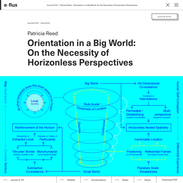 Orientation in a Big World: On the Necessity of Horizonless Perspectives