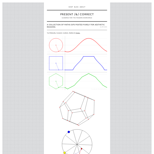A collection of maths GIFs posted purely for aesthetic reasons. | Present&Correct