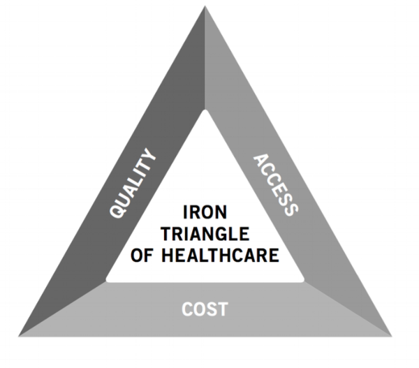 iron-triangle-of-healthcare.png