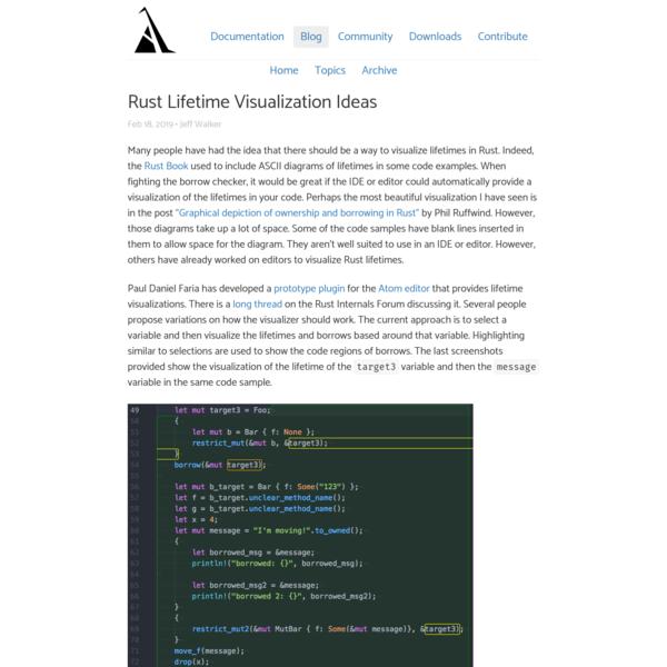 Rust Lifetime Visualization Ideas