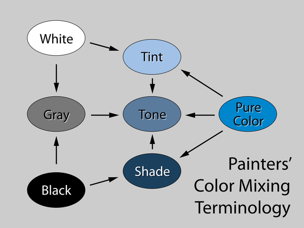2560px-tint-tone-shade.svg.png