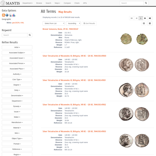 American Numismatic Society: Browse Collection