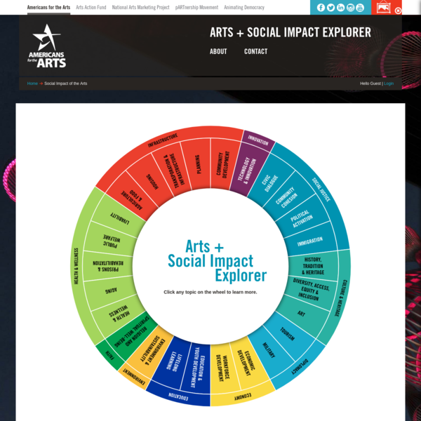 Social Impact of the Arts