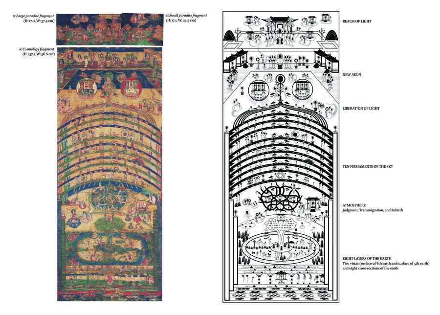 analysis_of_doctrinal_iconography_of_mani-s_cosmology.jpg