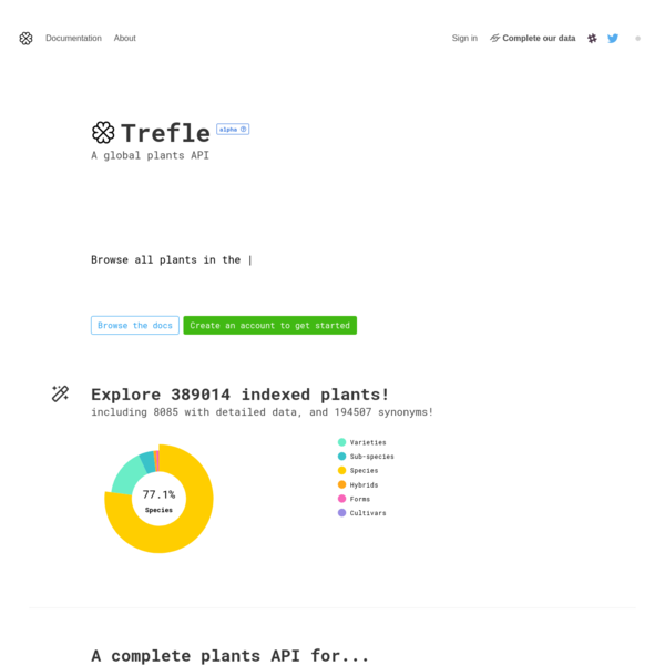 Trefle, the plants API