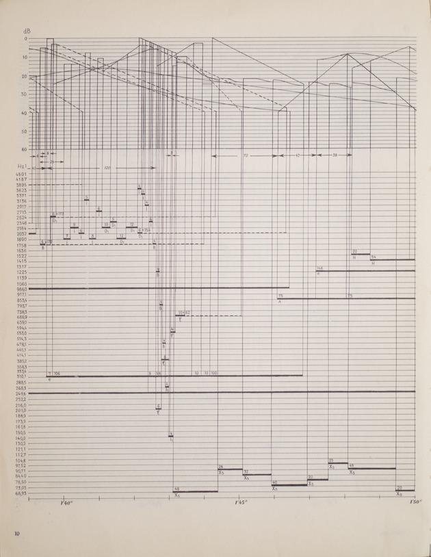 Andrzej Dobrowolski, Muzyka na Taśmę Magnetofonową nr 1 (Music for Magnetic Tape No.1), 1963. Published 1964.