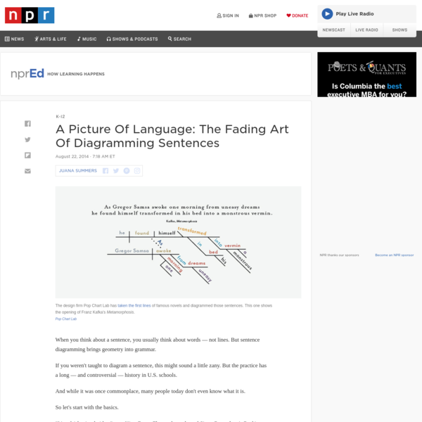 A Picture Of Language: The Fading Art Of Diagramming Sentences