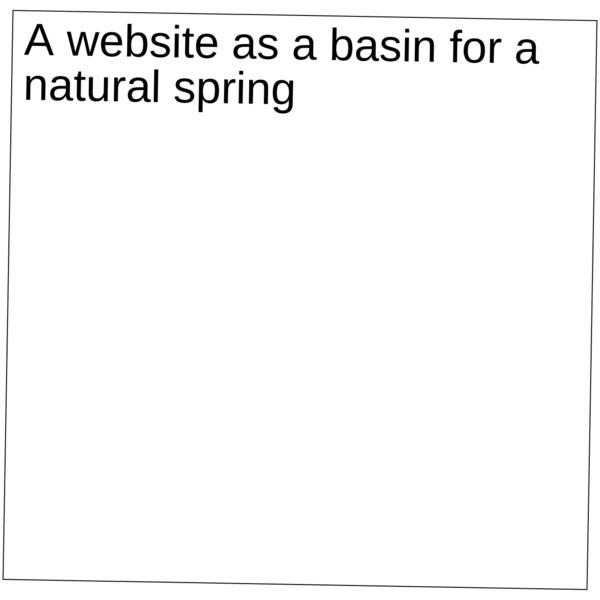 An idea for a website