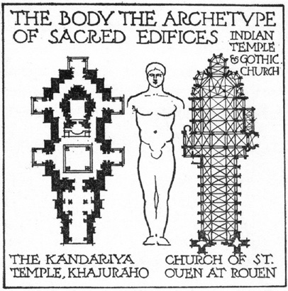 "Claude Bragdon, ""The Body, The Archetype of Sacred Edifices,"""
