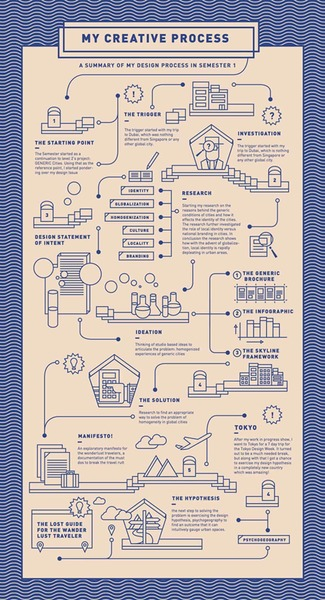 gorgeous-infographic-design-idea-45.jpg