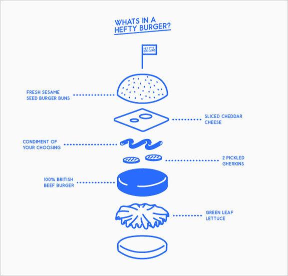 heftys-burgers-corporate-identity-2.jpg
