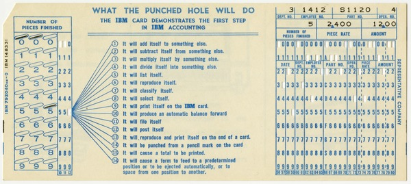 lossy-page1-2880px-claire_schultz_ibm_punch_card_98.06_recto.tif.jpg