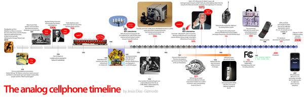 cellphones-timeline3.jpg