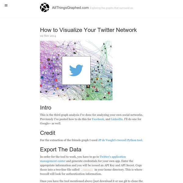 Are na / Social Graph Tooling