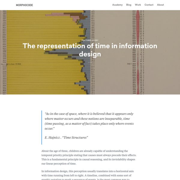 The representation of time in information design