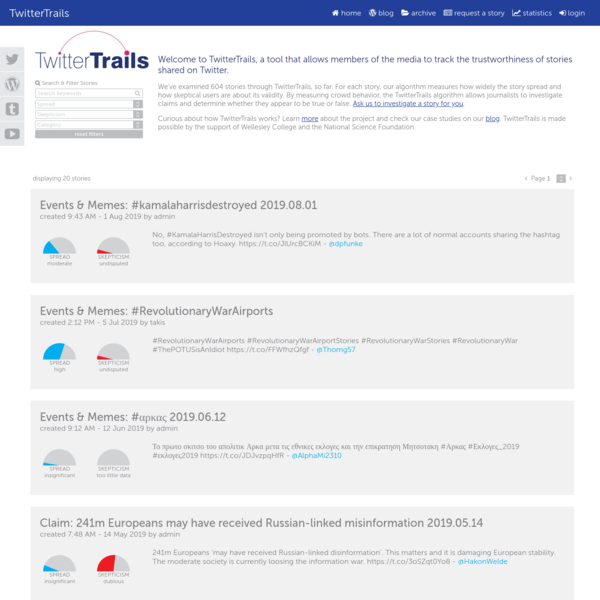 Twitter Trails: Tool for monitoring the propagation of rumors