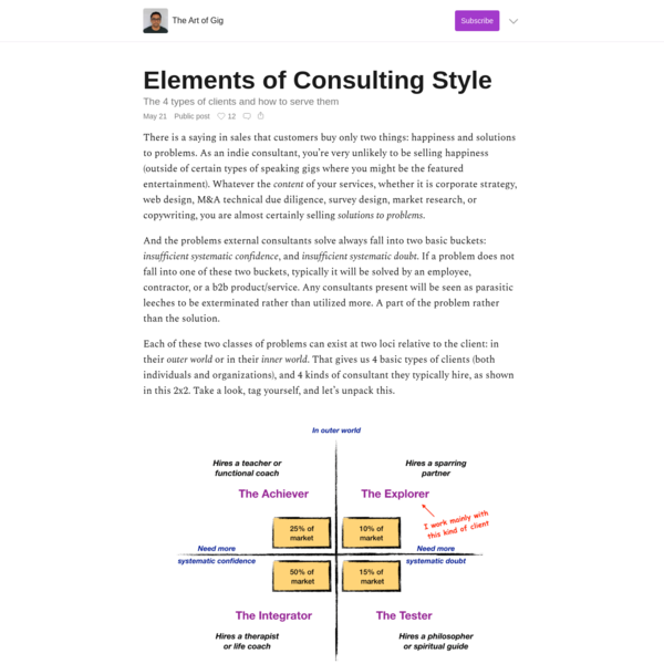 Elements of Consulting Style