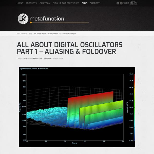 All About Digital Oscillators Part 1 - Aliasing & Foldover