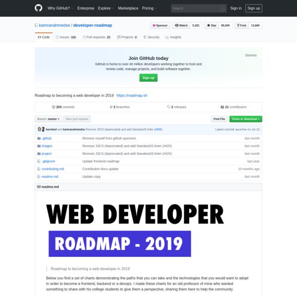 kamranahmedse/developer-roadmap