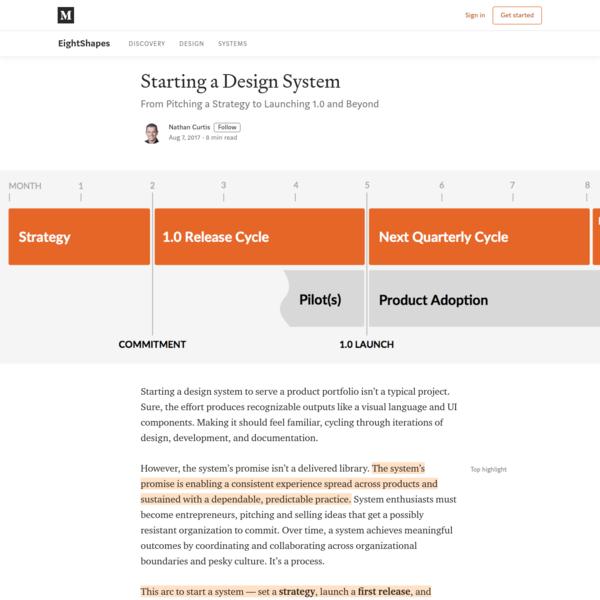 Starting a Design System