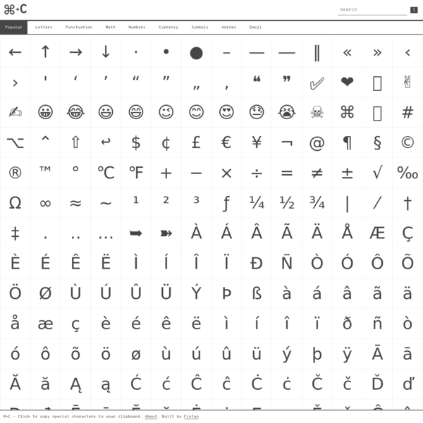 CopyChar - Copy special characters to your clipboard