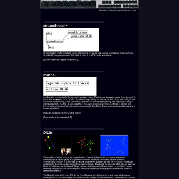 """streamStretch~ buffers multiple copies of incoming live audio and creates overlapping streams of time-stretched & transposed output that trail the input. It is a Pd-vanilla abstraction. [ Download streamStretch~ version 0.2] martha~ is a companion to the sigmund~ analysis object. It's designed to accept output from sigmund~'s sinusoidal tracking function, """"tracks""""."""