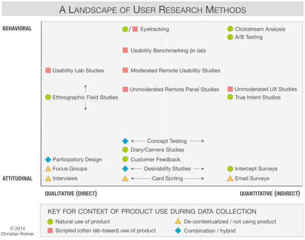 user-research-methods.png