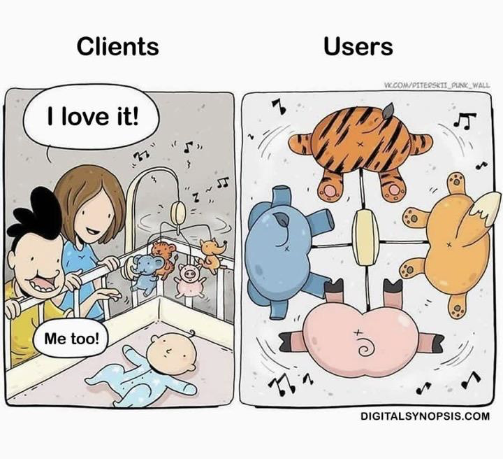 Clients vs. Users