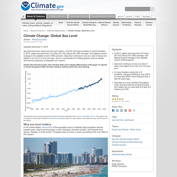 Climate Change: Global Sea Level | NOAA Climate.gov