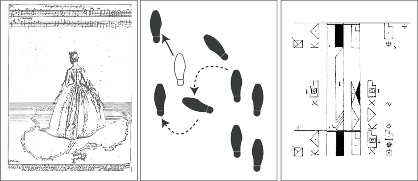 evolution-of-dance-notation-a-instructional-material-from-art-of-dancing-explained.png