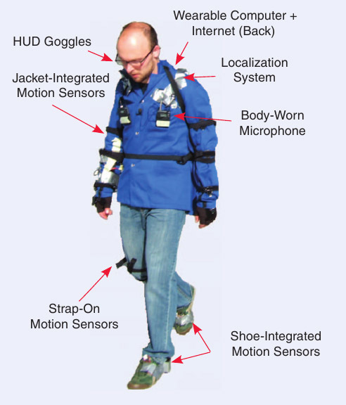 wearable-1.jpg-f=1