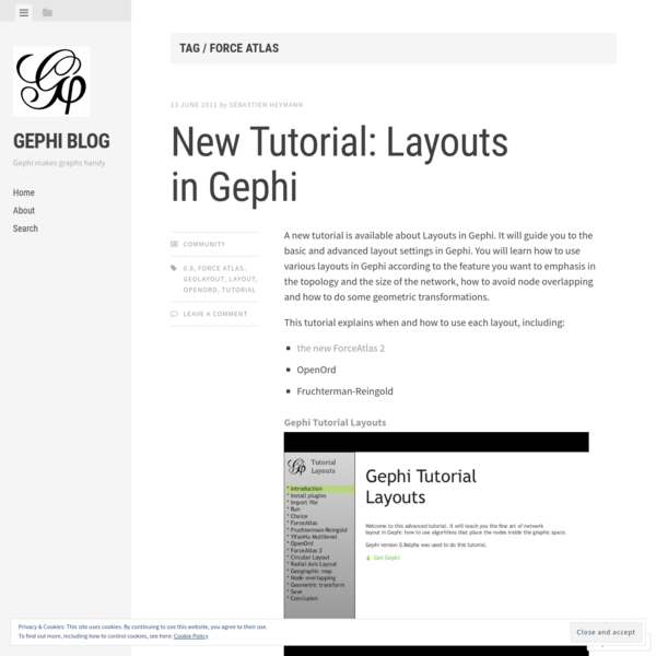 force atlas - Gephi blog