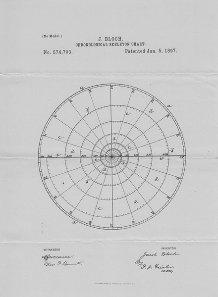 Jacob Bloch, Chronological Skeleton Chart patent, 1897