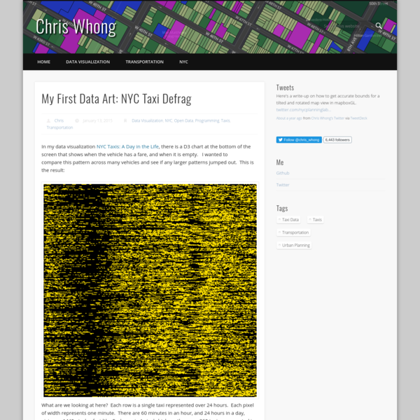 My First Data Art: NYC Taxi Defrag