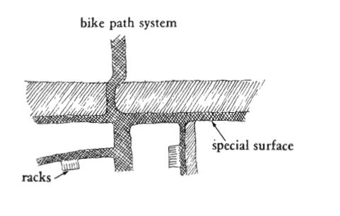 56. Bike Paths and Racks